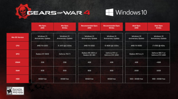 Gears Of War 4 — PC Specs
